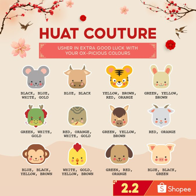 Shopee shows the lucky colours of every animal in the chinese zodiac for CNY 2021