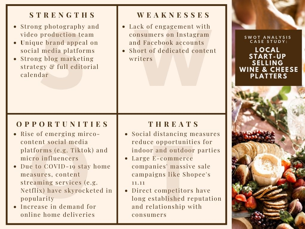 A SWOT Analysis case study of a local start-up selling wine and cheese platters by The Fandom Menace, as part of a SWOT analysis guide for content marketing strategy.