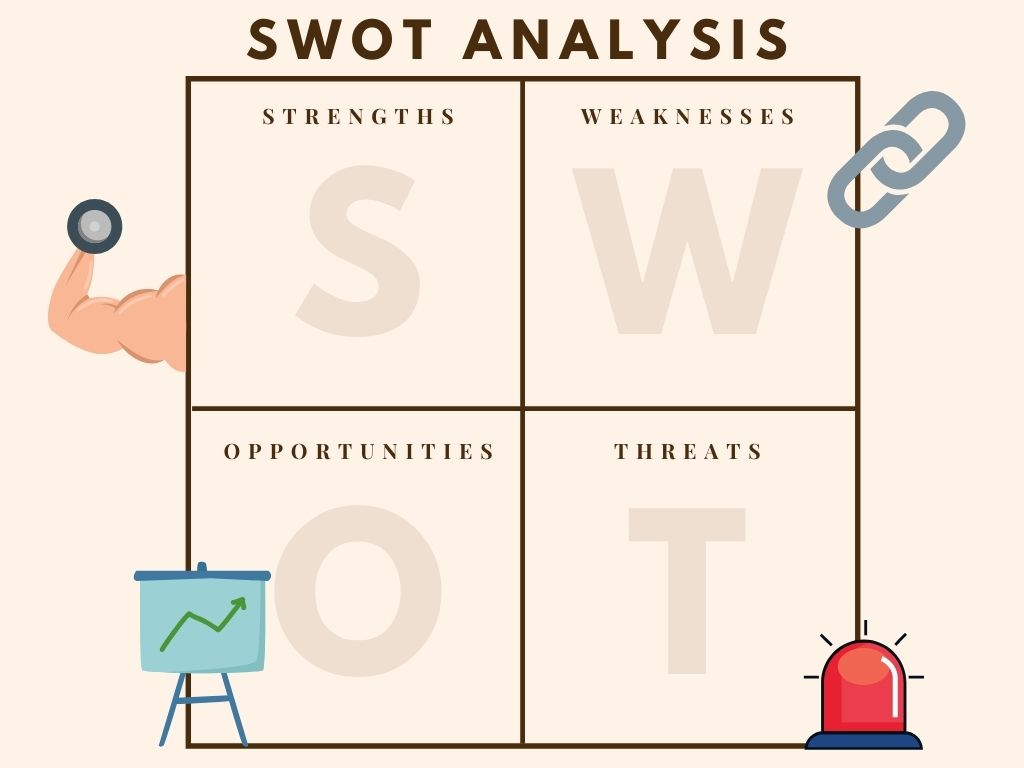 A SWOT Analysis template by The Fandom Menace, as part of a SWOT analysis guide for content marketing strategy.