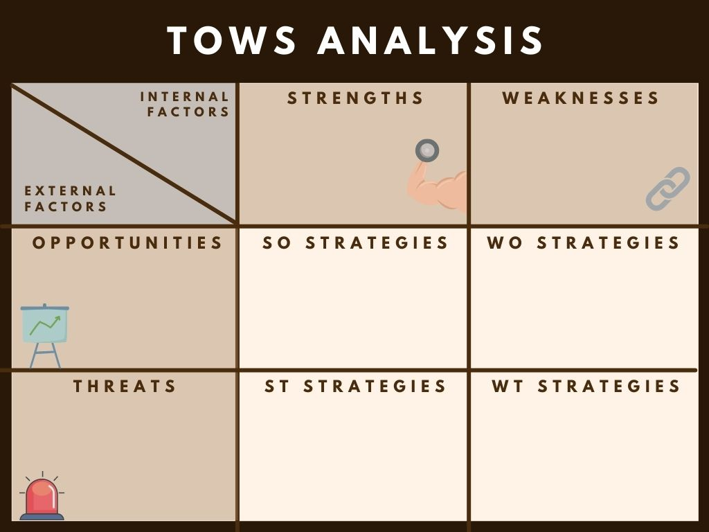 A TOWS Analysis template by The Fandom Menace, as part of a SWOT analysis guide for content marketing strategy.